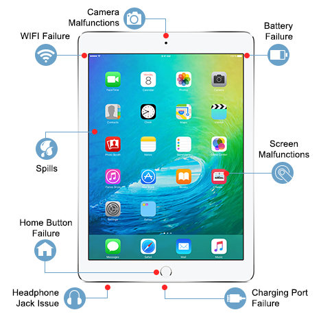 Apple-iPad-insurance-for-business