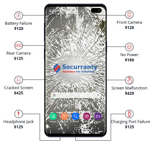 Samsung-Galaxy-Tab-Insurance