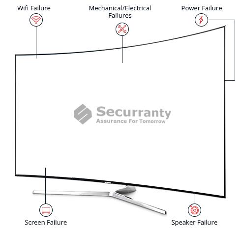 Panasonic-tv-warranty