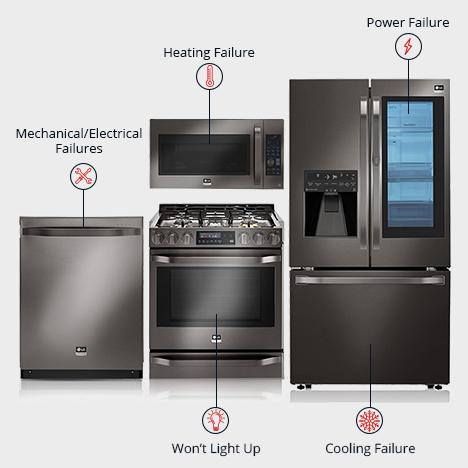 Kenmore-appliance-warranty