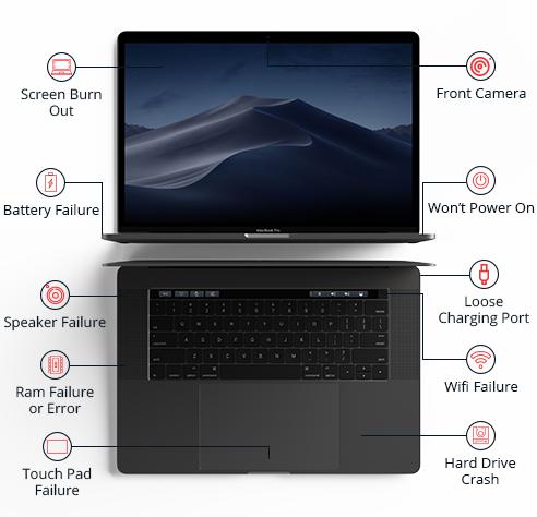 Dell-Chromebook-Insurance-for-education